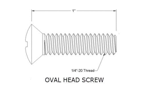 Image from McMaster-Carr showing Oval Head Screw length