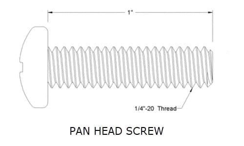 Image from McMaster-Carr showing Pan Head Screw length